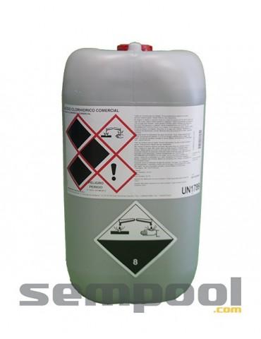 Ácido clorhídrico 33% Brenntag