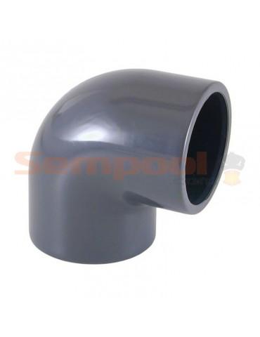 Piezas PVC presión